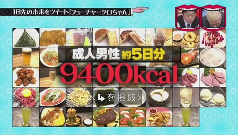 『フューチャークロちゃん』9400kcal