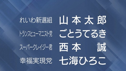 NHK 都知事政見放送 候補者 山本太郎 ごとうてるき 西本誠 七海ひろこ