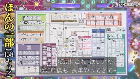 「アメトーク」ハンターハンター キャラクター相関図
