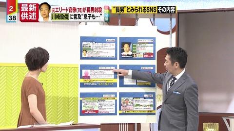 元農水事務次官 熊沢英昭 長男刺殺事件について
