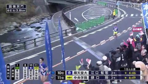 箱根駅伝 2018 リラックマ