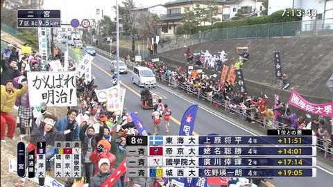 箱根駅伝 崖フリーザ