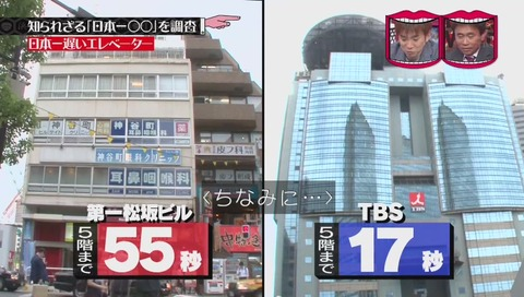 TBSエレベーター