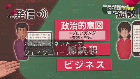 クローズアップ現代+ フェイクニュース特集