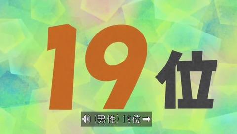 ちびまる子ちゃん 人気投票 19位 永沢君