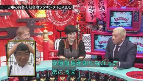 水曜日のダウンタウン 日本の有名人 認知度