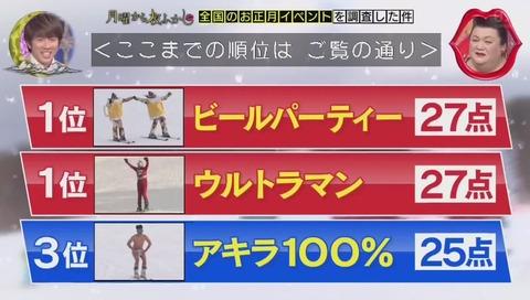 日高町 仮装スキーヤーコンテスト 画像