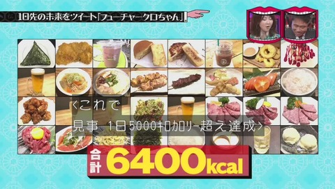 『フューチャークロちゃん』5000キロカロリー