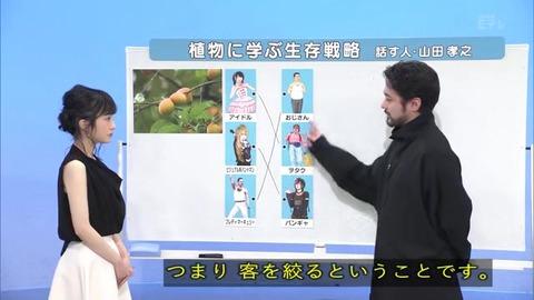 「植物に学ぶ生存戦略2」ウメの生存戦略