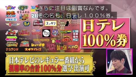 女芸人No.1決定戦「ザ・ダブリュー」副賞 視聴率100パーセント分の出演