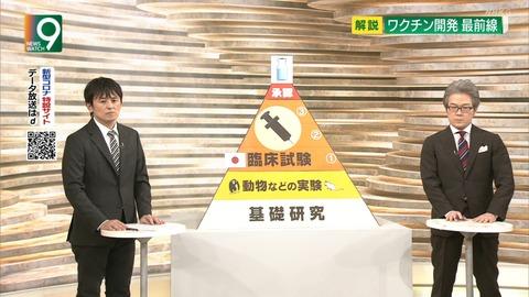 ニュースウオッチ9女性スタッフ放送事故画像 (3)