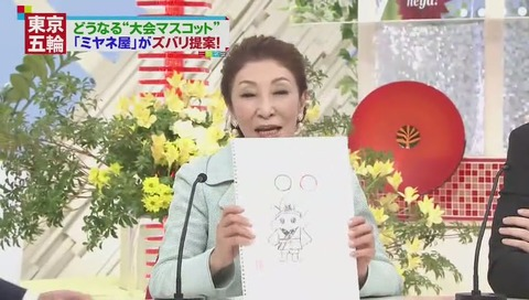 安藤和津 東京オリンピックのマスコット