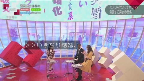 """クローズアップ現代 「恋人なんていらない!?""""恋愛無用""""の若者たち」"""