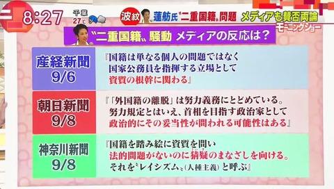 産経 朝日 神奈川新聞 画像