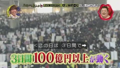 コミケ100億円