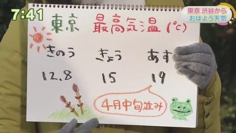 おはよう日本 気象予報士 酒井千佳