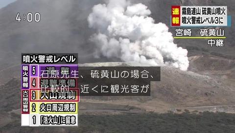 NHKニュース 霧島連山 えびの高原 硫黄山 噴火