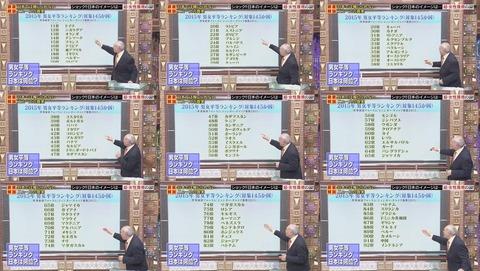 日本 男女平等ランキング 101位 モーリー・ロバートソンさん