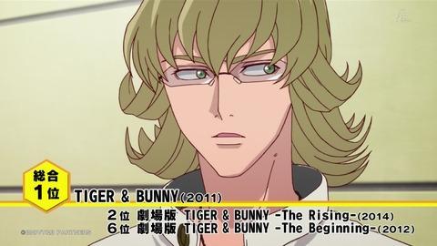 BS NHK あなたが選ぶアニメ 1位 タイガー&バニー