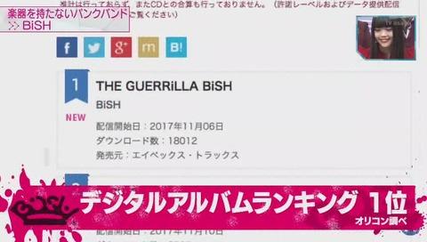 「BiSH」デジタルアルバム 1位