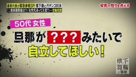 橋下×羽鳥の番組 蓮舫が登場の回 (169)