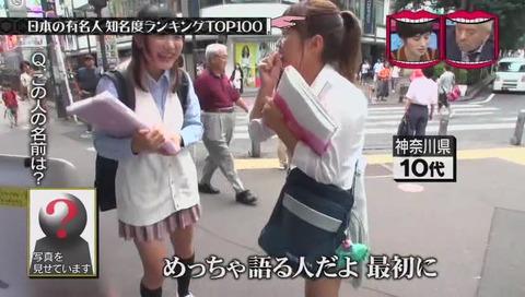 日本の有名人トップ100