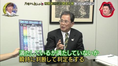 全日本剣道連盟常任理事 綱代忠宏さん 剣道の八百長を否定