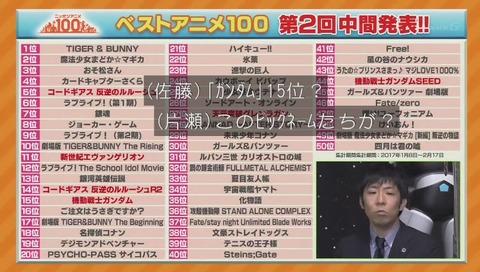NHK『ニッポンアニメ100』 ロボットアニメ大集合