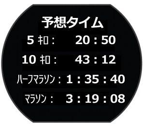 0126FA235_raceTime