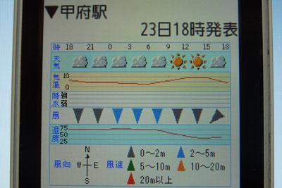 20121124_4595甲府天気SM