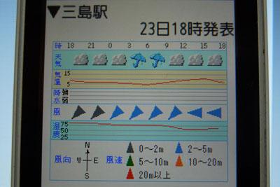 20121124_4589三島天気SM