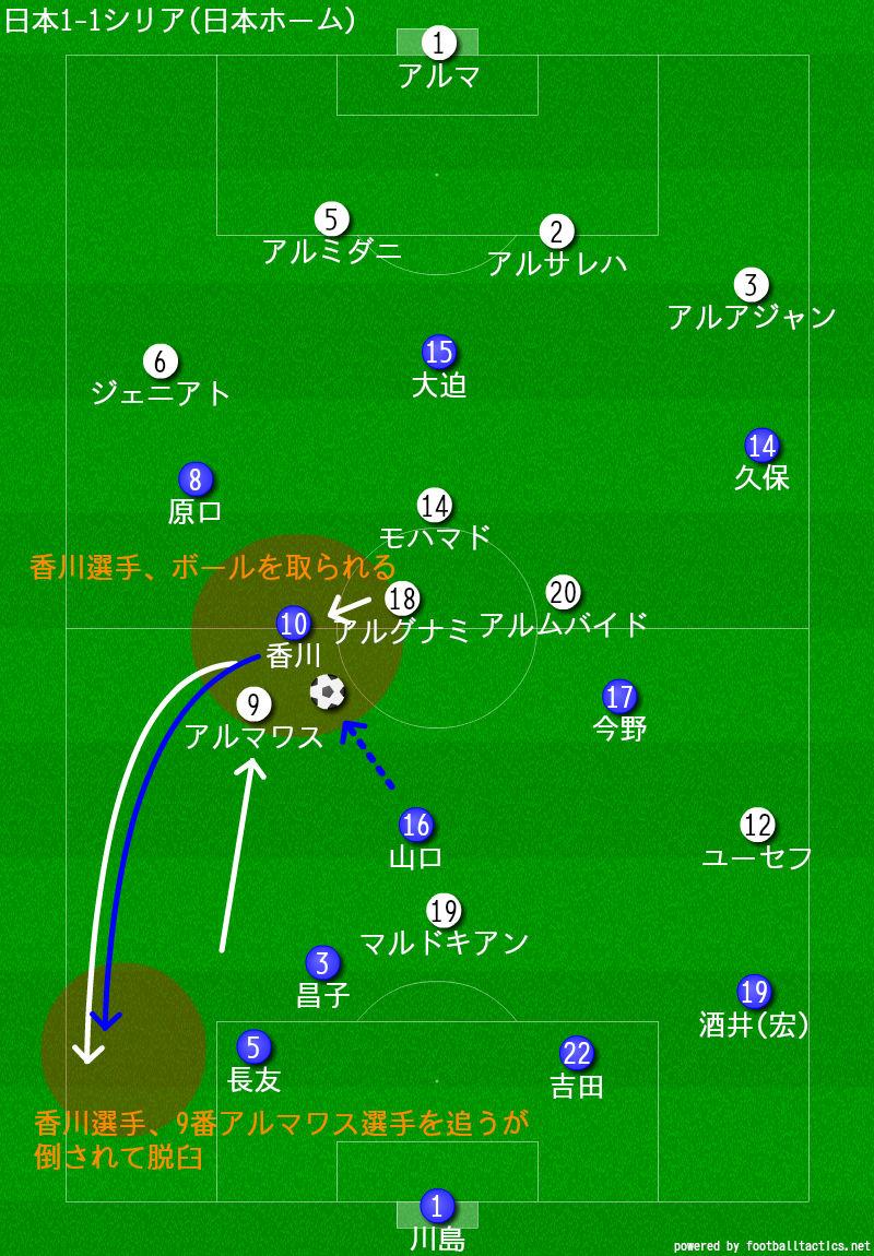 日本1-1シリア(日本ホーム)