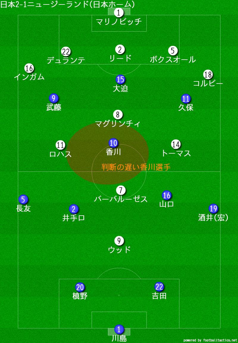 日本2-1ニュージーランド(日本ホーム)
