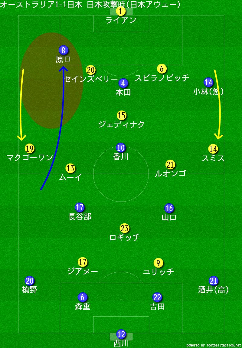 オーストラリア1-1日本 日本攻撃時(日本アウェー)