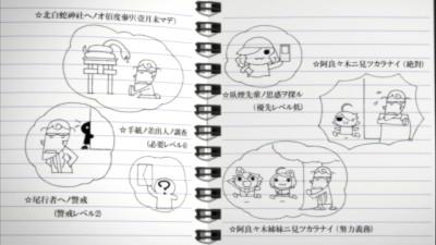 (アニメ) 恋物語 第4話 ひたぎエンド 其ノ肆