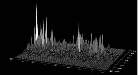 周波数解析-オリジナル2