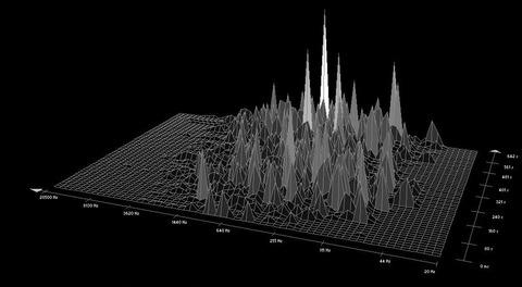 周波数解析-音質補整1
