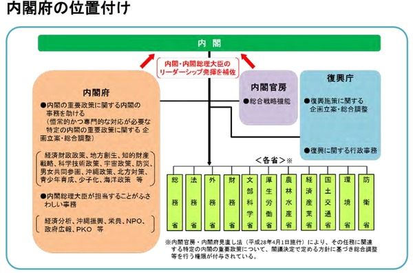 Baidu IME_2020-6-1_2-16-18