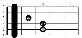 初心者コード表2