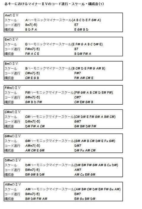 9C49E5E4-46B4-4E69-B0E8-3CC5F00A1AB8