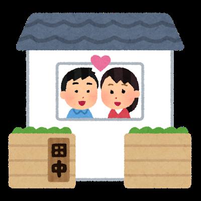 wedding_fufu_dousei_couple