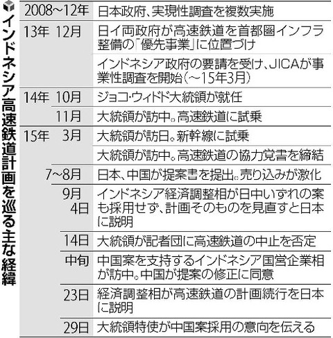 20151001-OYT1I50005-L