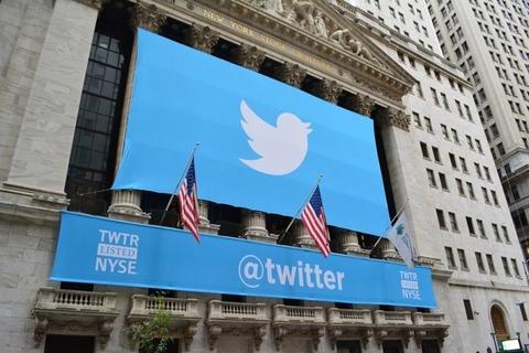 shutterstock_Twitter+Wall+Street