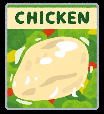 food_salad_chicken