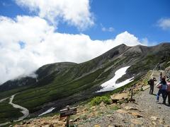 大雪渓とその先の剣が峰