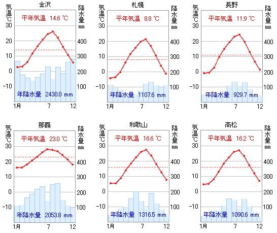 南大阪 中学受験地図 : コツを ... : 中学校社会学習サイト : 中学