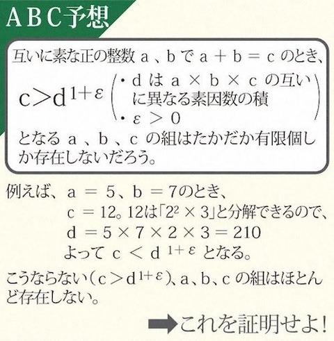 ABC予想 00