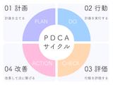 pdca_800