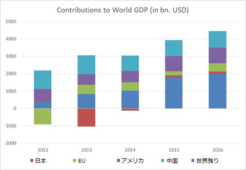globalincrement02