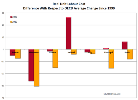 2014_09_labour_costs_3